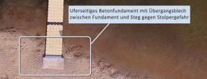 Stolpergefahr-Vermeidung durch Übergangsblech zwischen Fundament und Steg / Bootssteg
